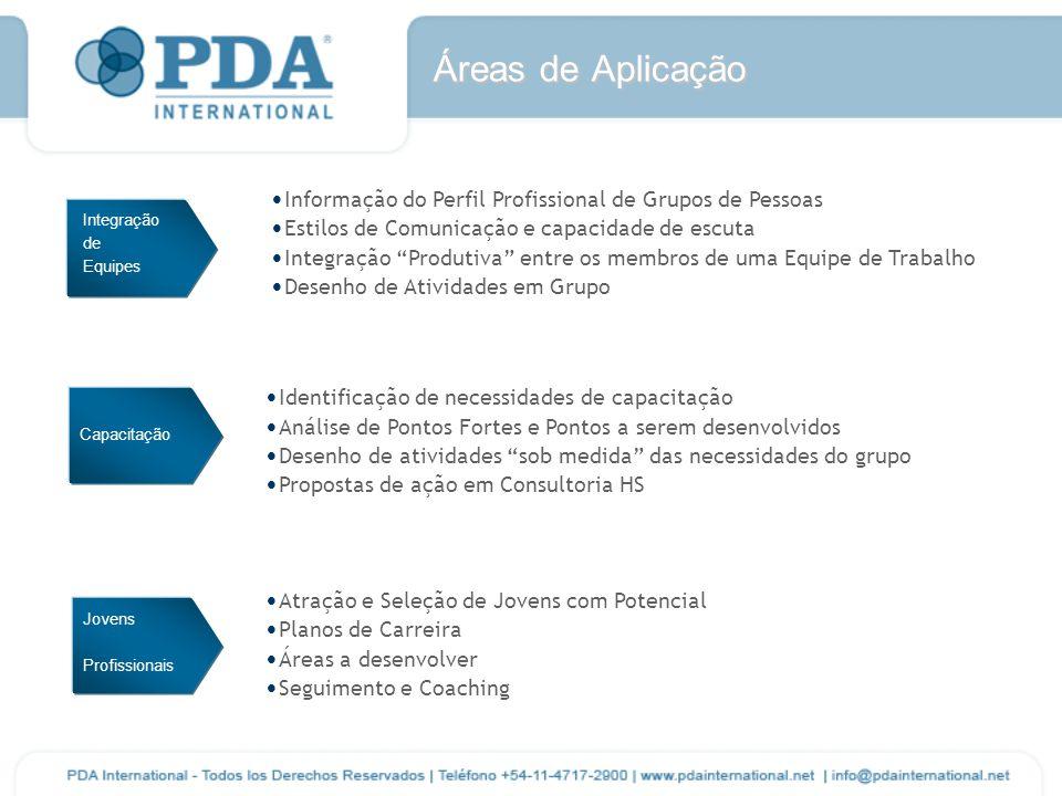 Áreas de Aplicação Informação do Perfil Profissional de Grupos de Pessoas. Estilos de Comunicação e capacidade de escuta.