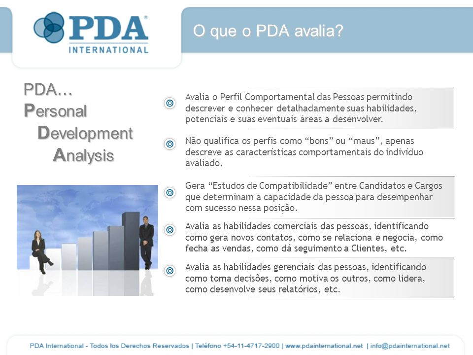 Personal O que o PDA avalia PDA… Development Analysis
