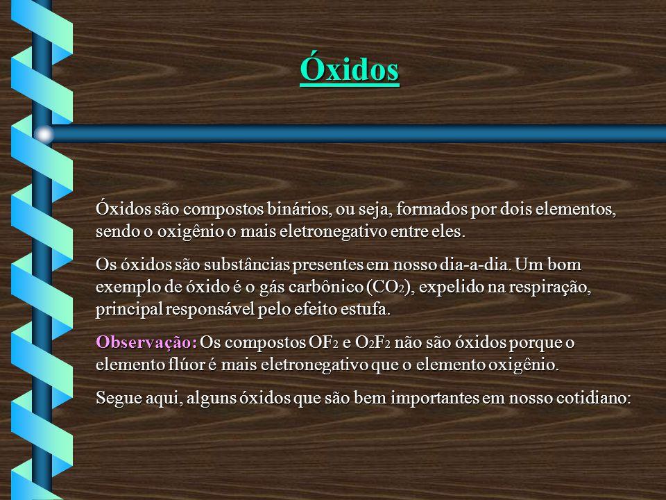 Óxidos Óxidos são compostos binários, ou seja, formados por dois elementos, sendo o oxigênio o mais eletronegativo entre eles.