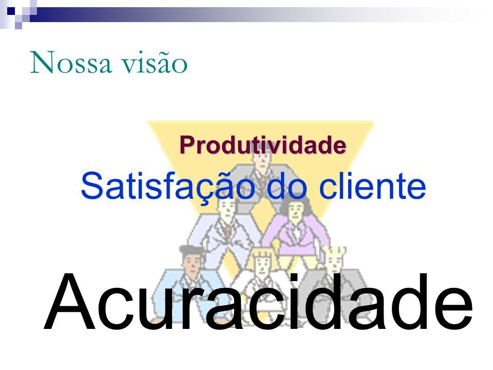 Nossa visão Produtividade Satisfação do cliente Acuracidade