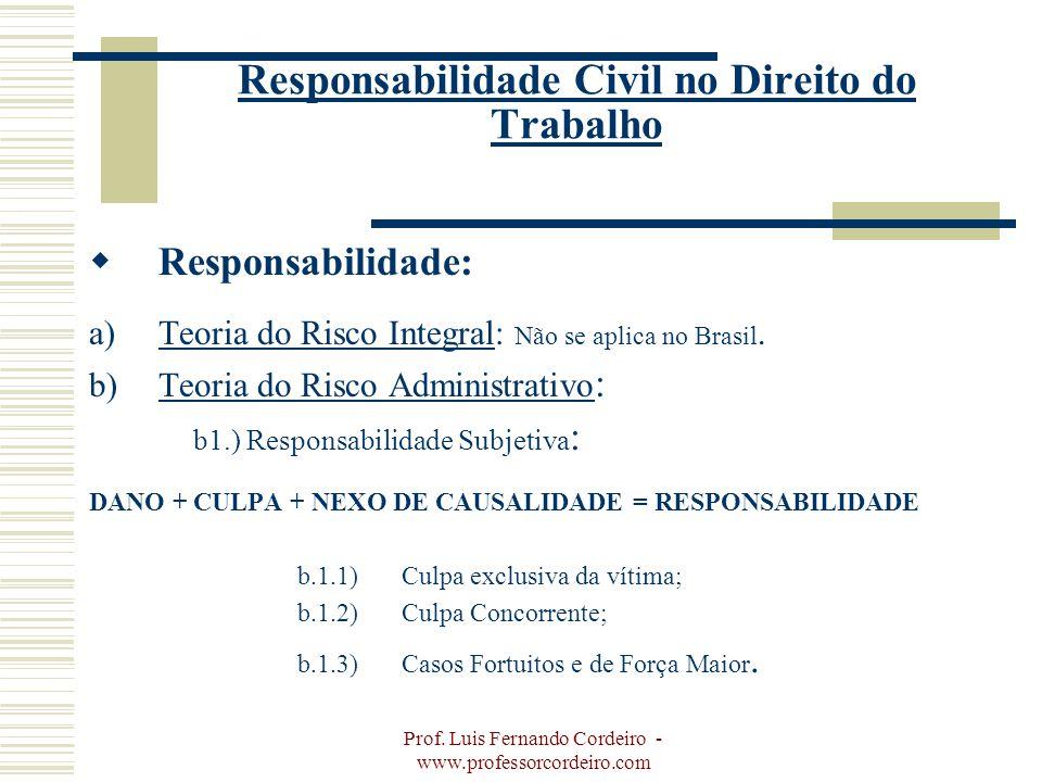 Responsabilidade Civil no Direito do Trabalho