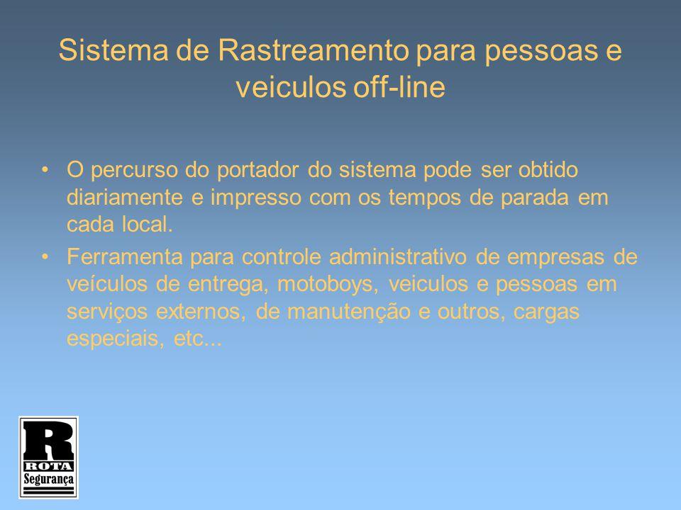 Sistema de Rastreamento para pessoas e veiculos off-line