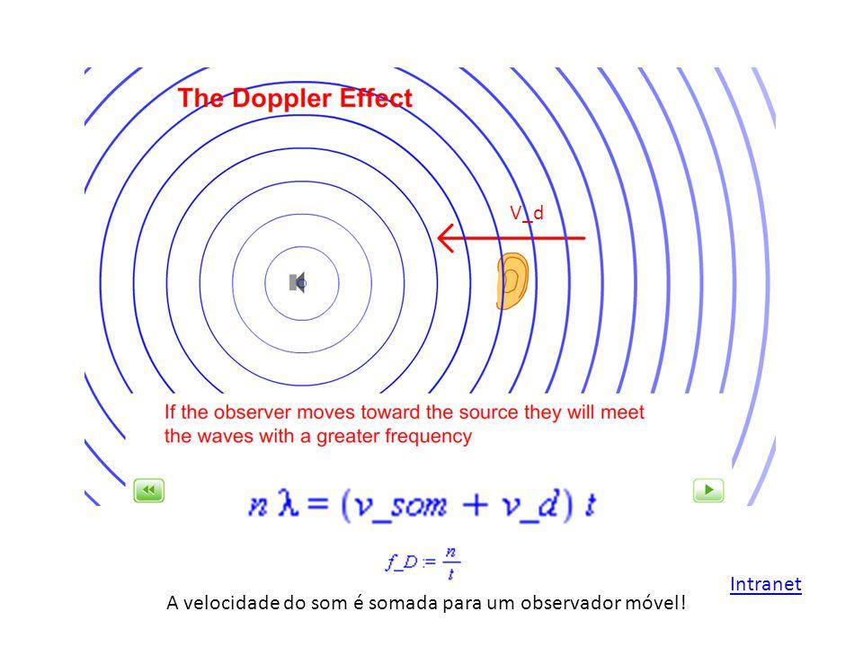 V_d Intranet A velocidade do som é somada para um observador móvel!