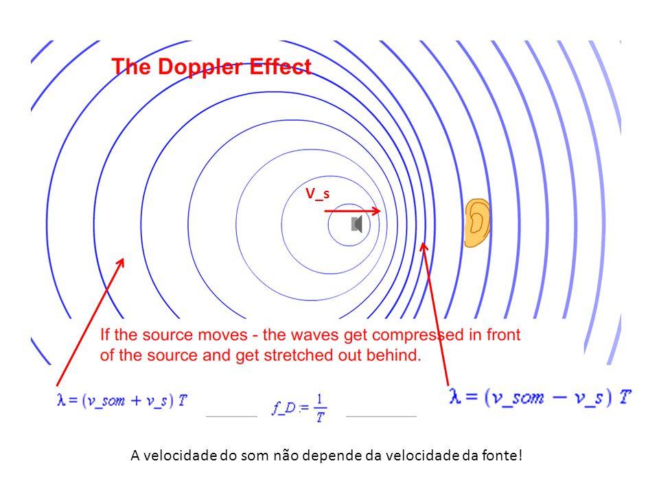 V_s A velocidade do som não depende da velocidade da fonte!