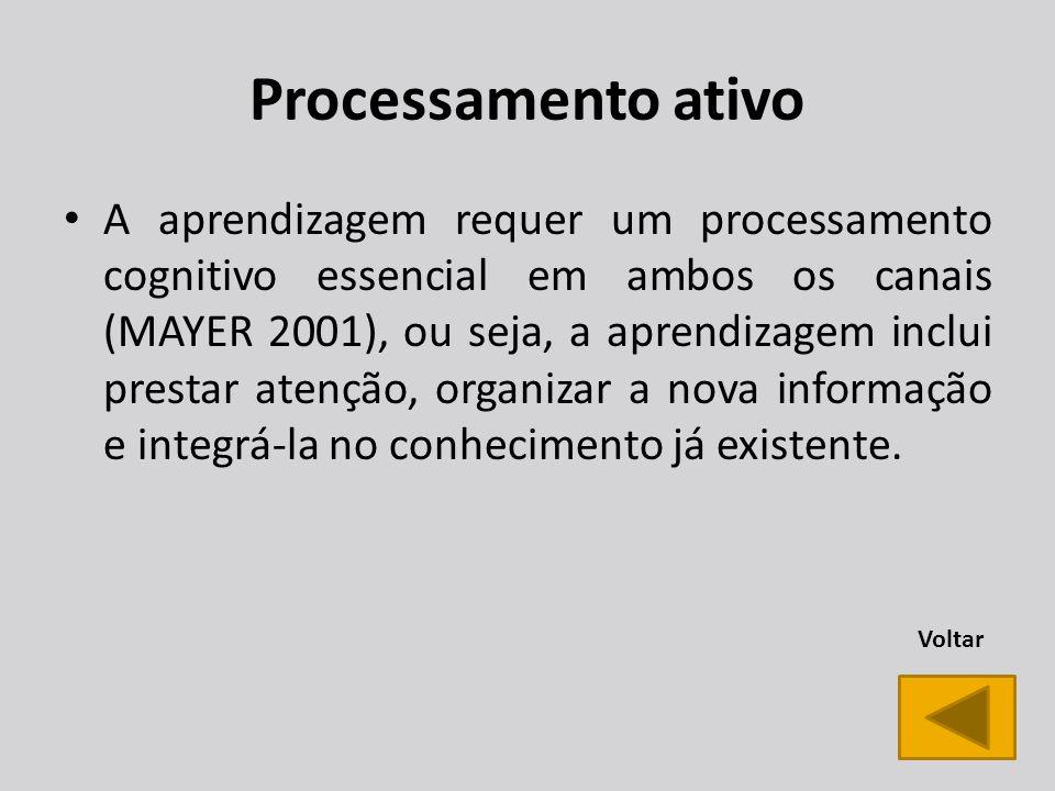 Processamento ativo
