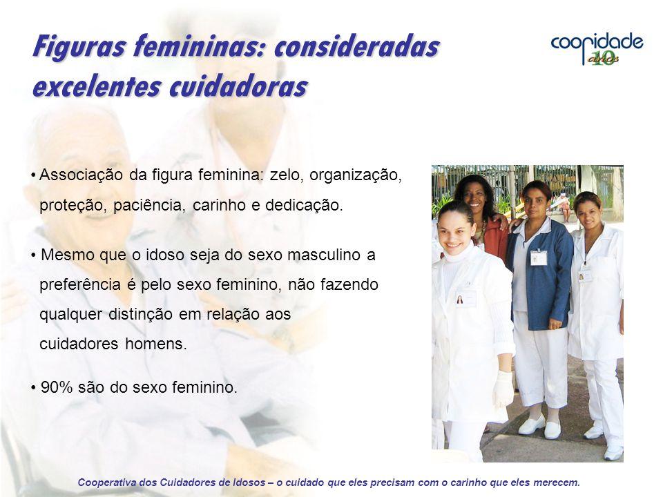 Figuras femininas: consideradas excelentes cuidadoras