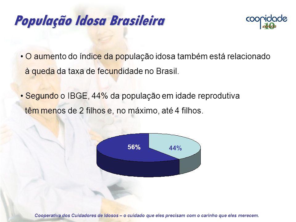 População Idosa Brasileira