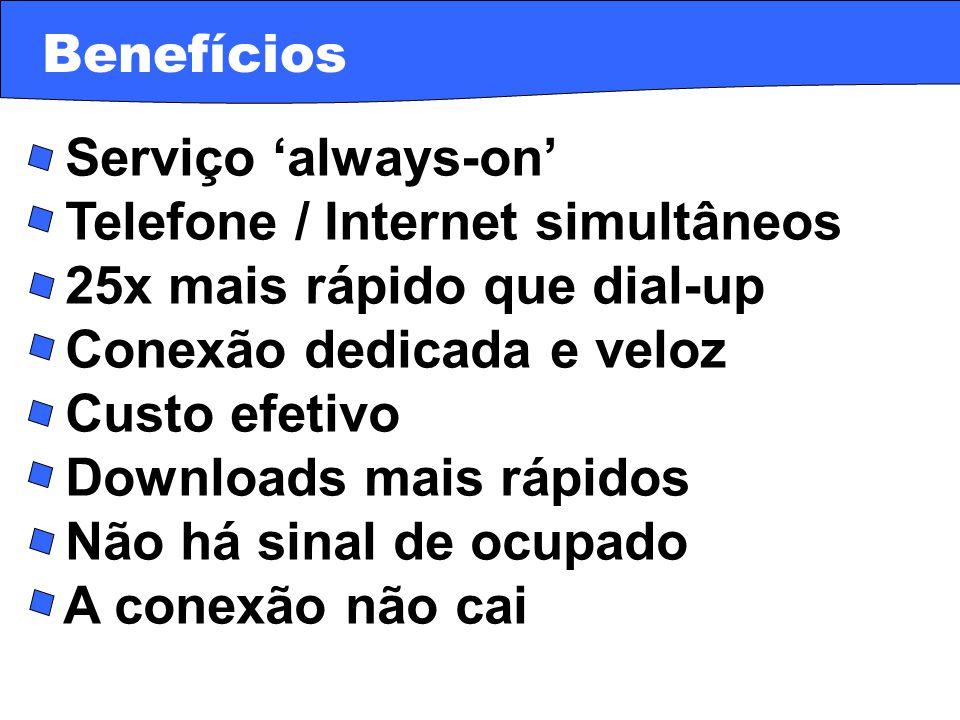 Benefícios · Serviço 'always-on' · Telefone / Internet simultâneos. · 25x mais rápido que dial-up.
