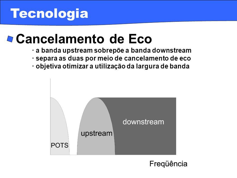 Tecnologia · Cancelamento de Eco