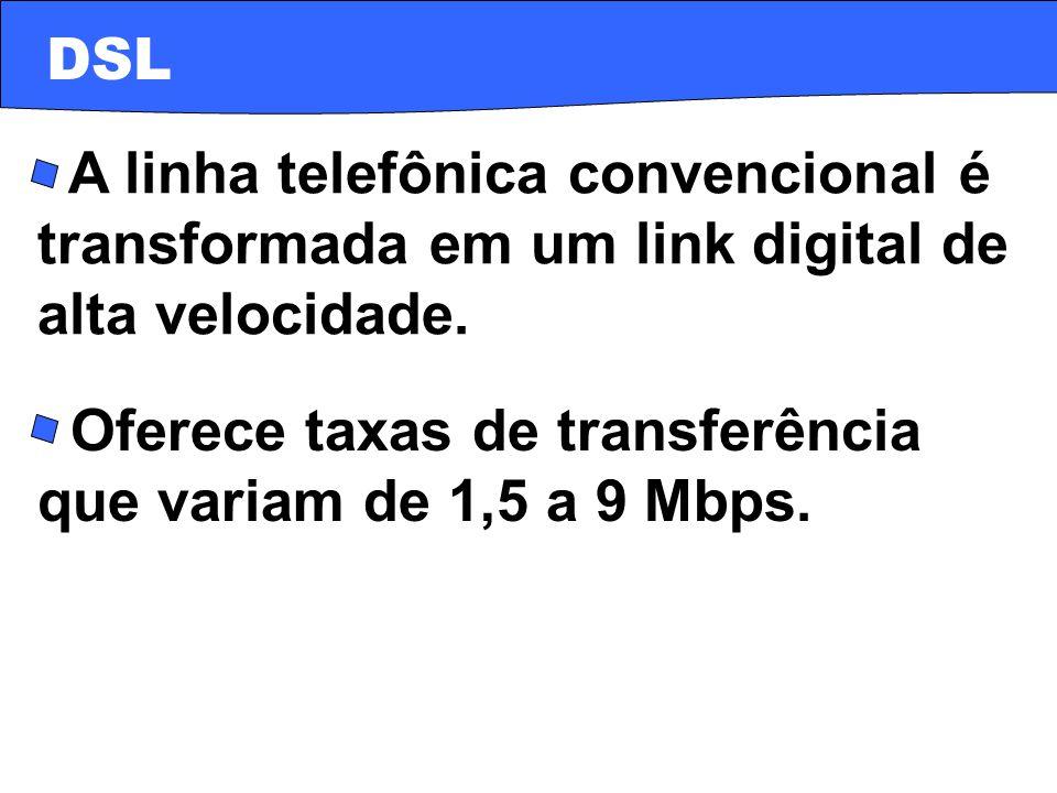 DSL · A linha telefônica convencional é transformada em um link digital de alta velocidade.
