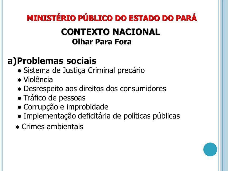 CONTEXTO NACIONAL Problemas sociais