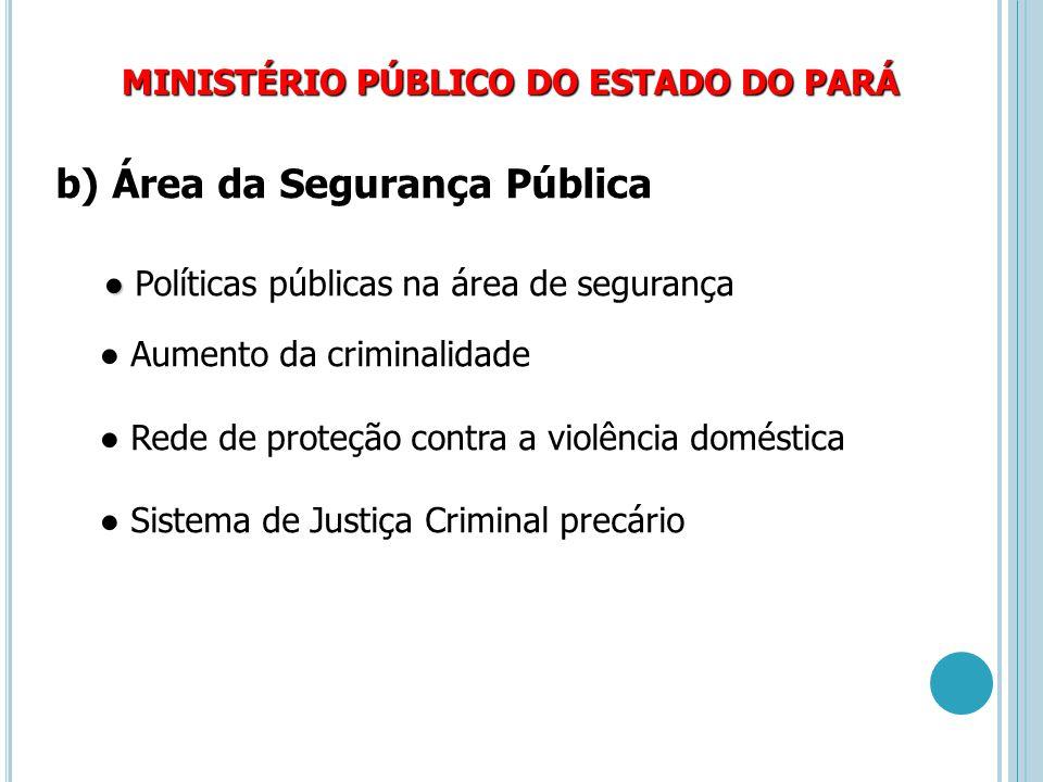 b) Área da Segurança Pública ● Políticas públicas na área de segurança
