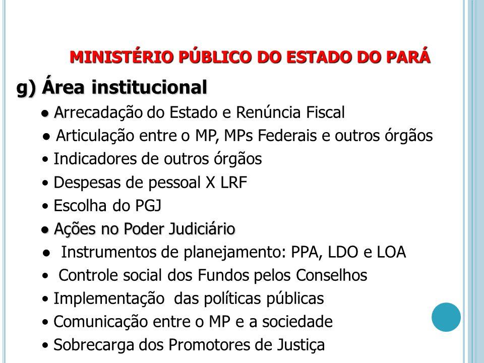 g) Área institucional MINISTÉRIO PÚBLICO DO ESTADO DO PARÁ