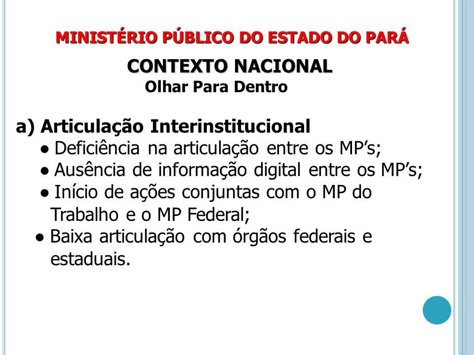 a) Articulação Interinstitucional