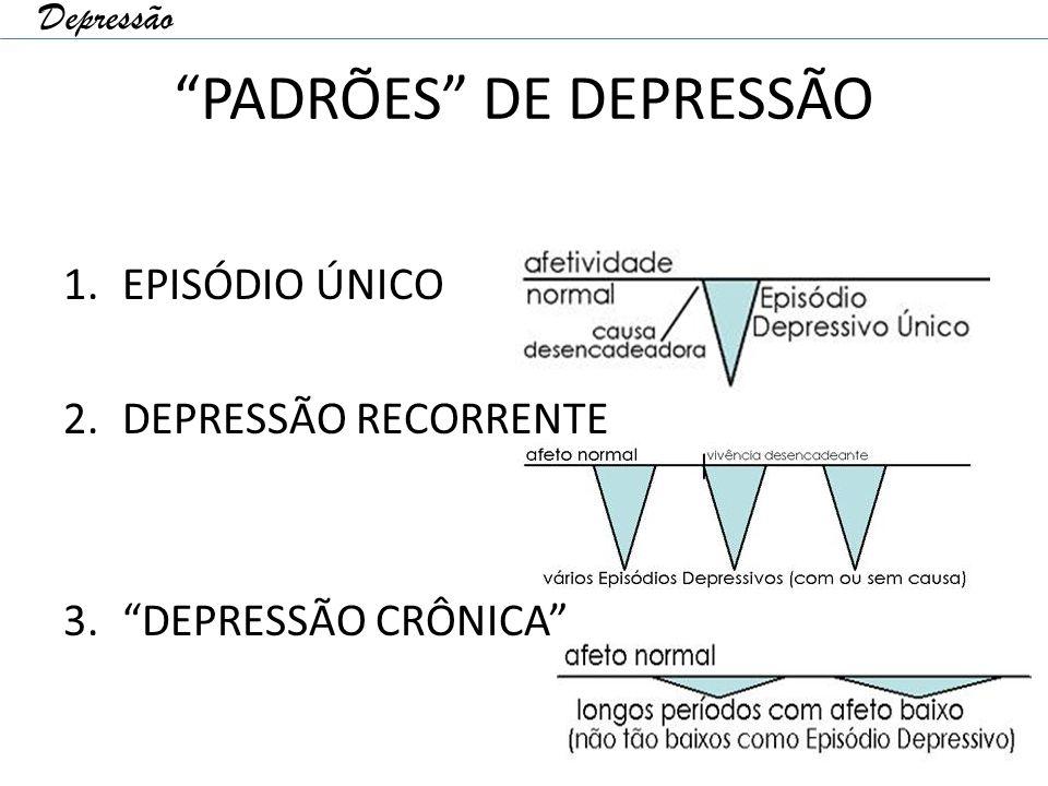 PADRÕES DE DEPRESSÃO