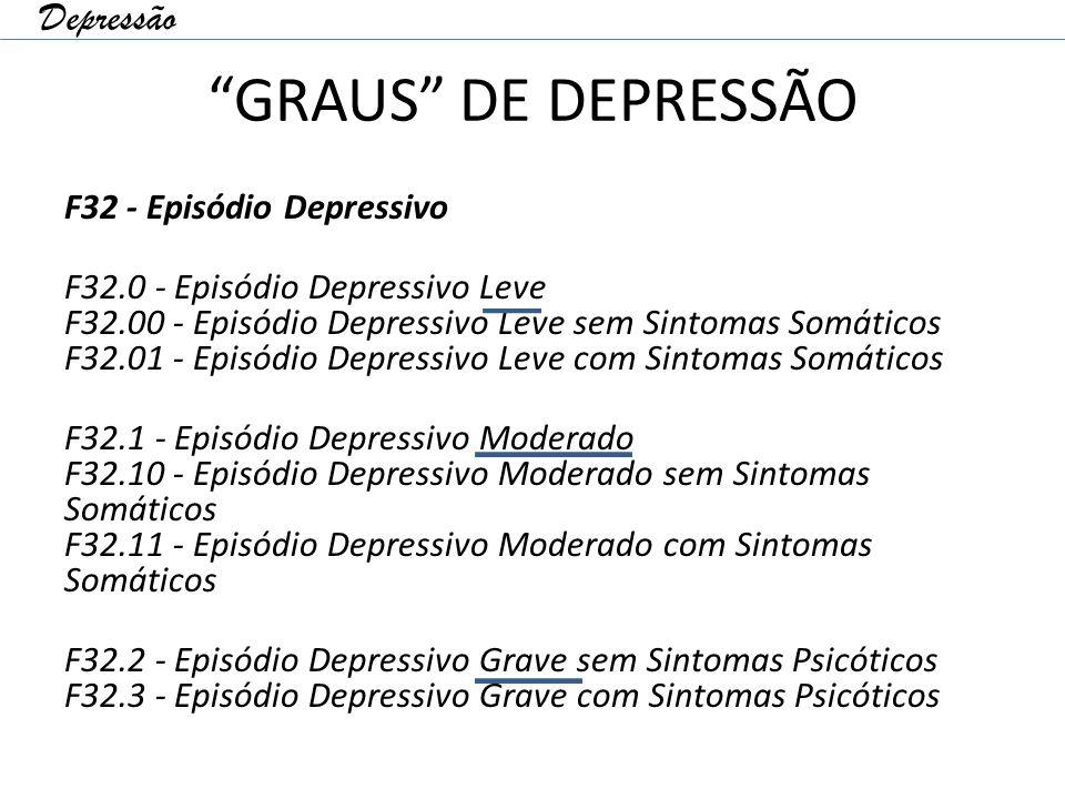 GRAUS DE DEPRESSÃO Depressão