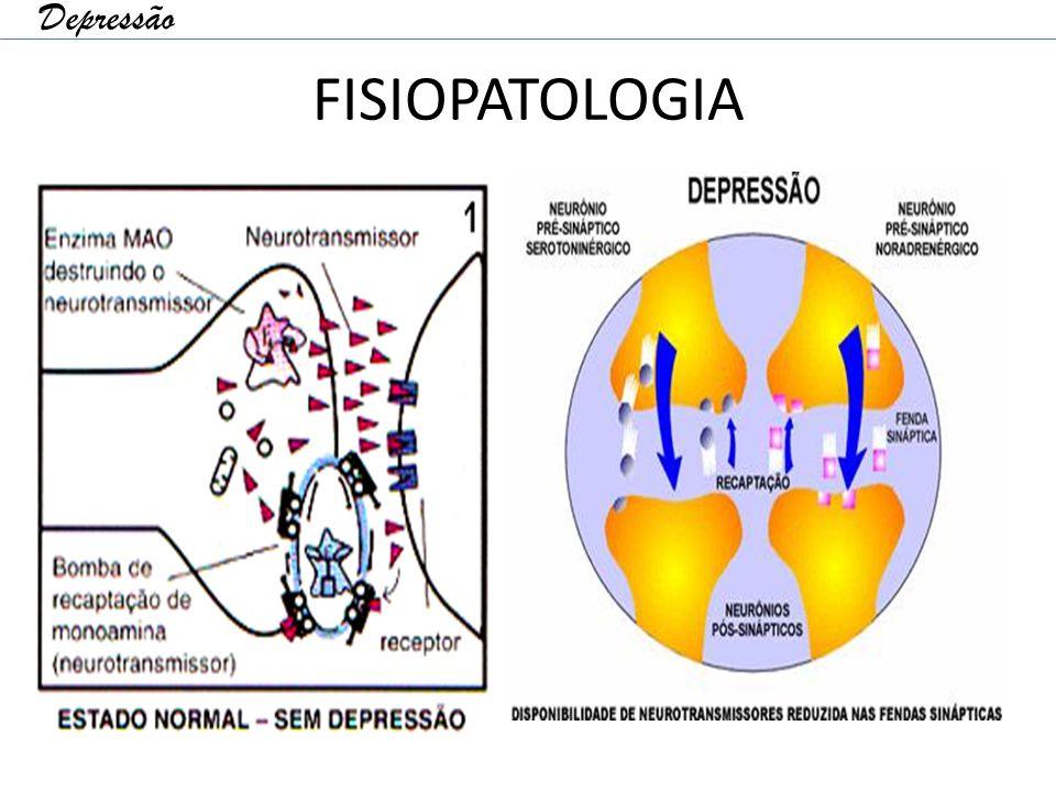 Depressão FISIOPATOLOGIA