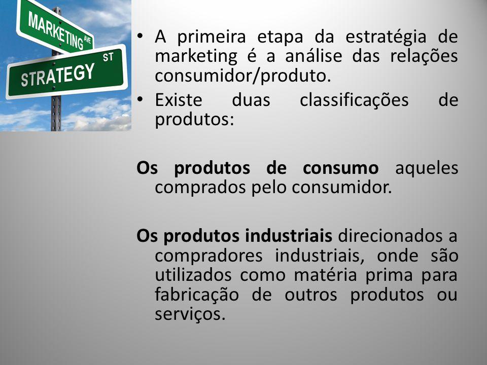 A primeira etapa da estratégia de marketing é a análise das relações consumidor/produto.