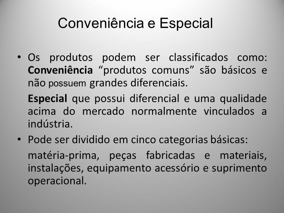 Conveniência e Especial