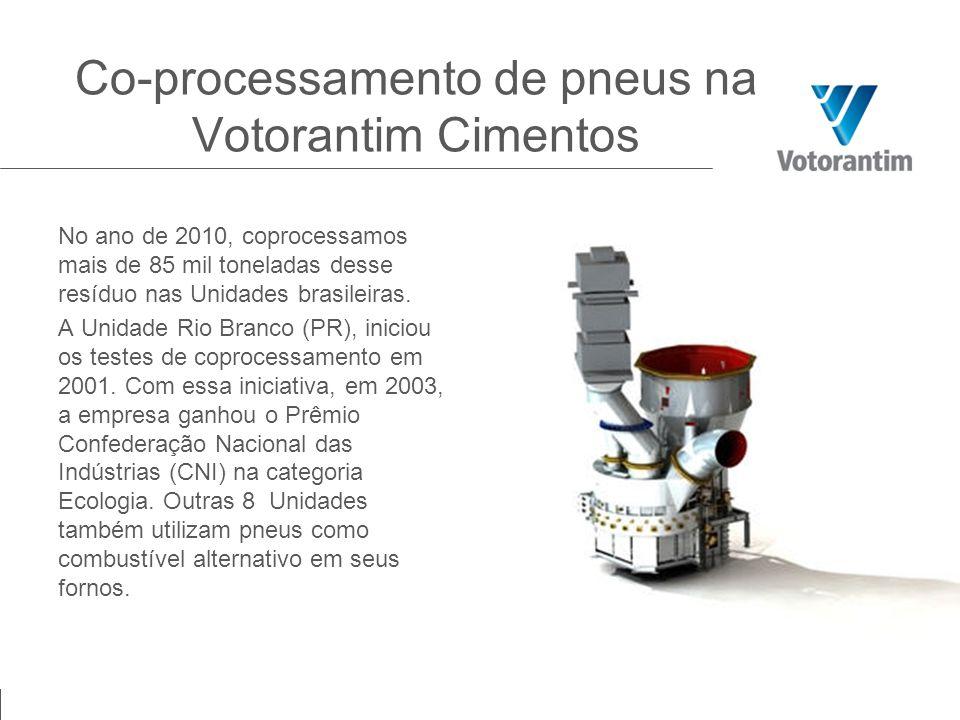 Co-processamento de pneus na Votorantim Cimentos