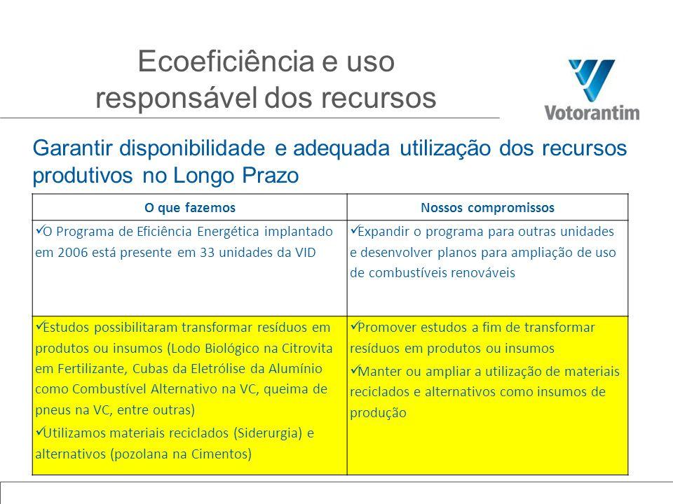 Ecoeficiência e uso responsável dos recursos
