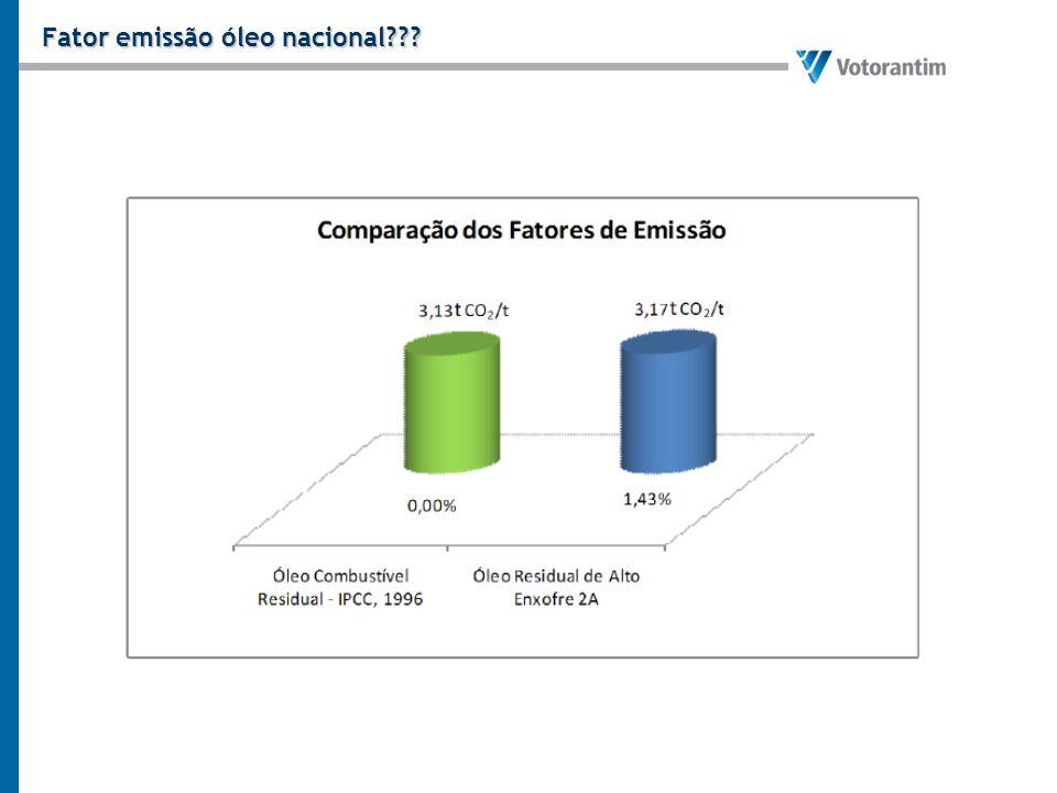 Fator emissão óleo nacional