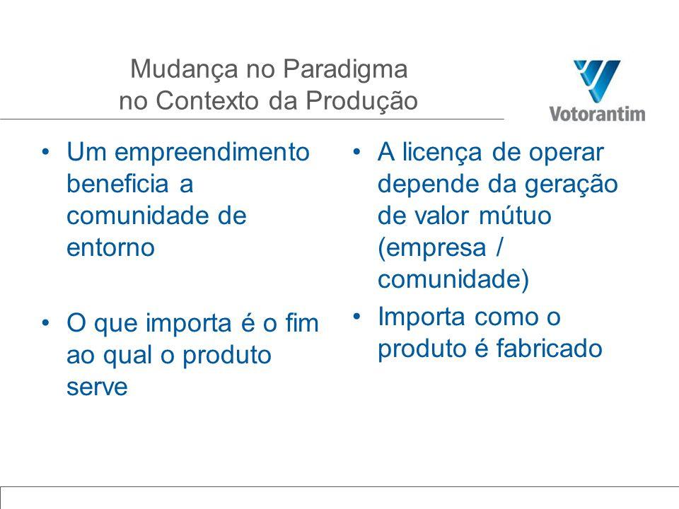 Mudança no Paradigma no Contexto da Produção
