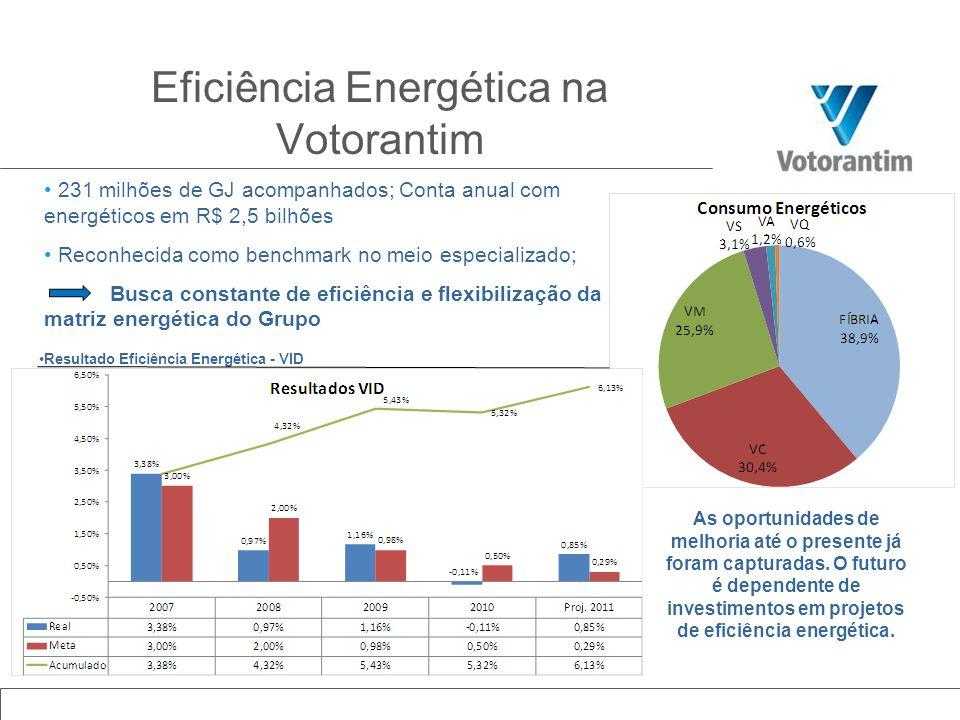 Eficiência Energética na Votorantim