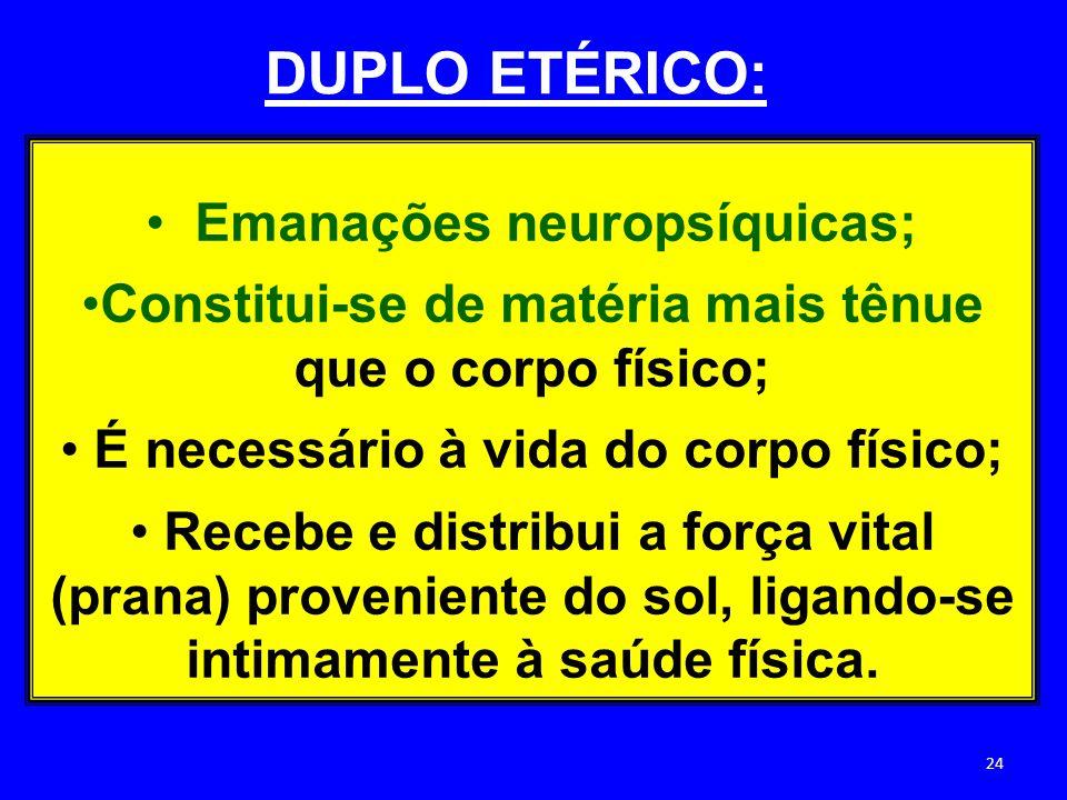 DUPLO ETÉRICO: Emanações neuropsíquicas;
