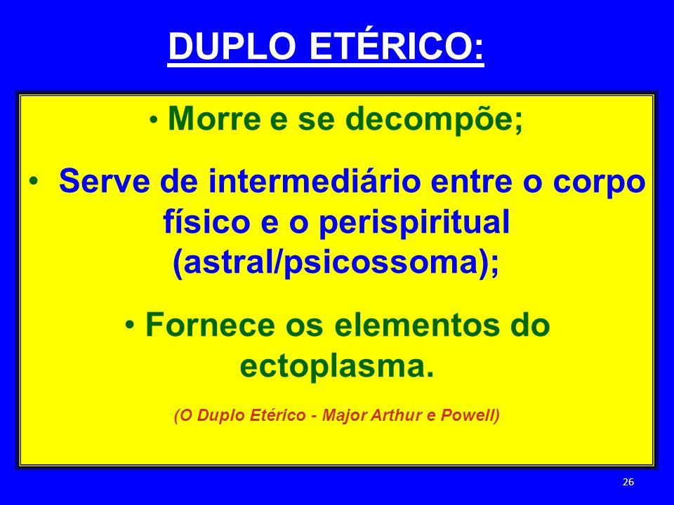 DUPLO ETÉRICO: Morre e se decompõe; Serve de intermediário entre o corpo físico e o perispiritual (astral/psicossoma);