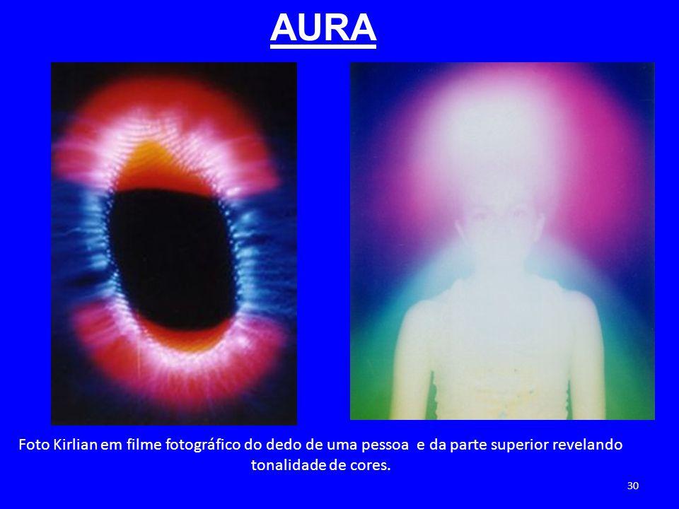 AURA Foto Kirlian em filme fotográfico do dedo de uma pessoa e da parte superior revelando tonalidade de cores.