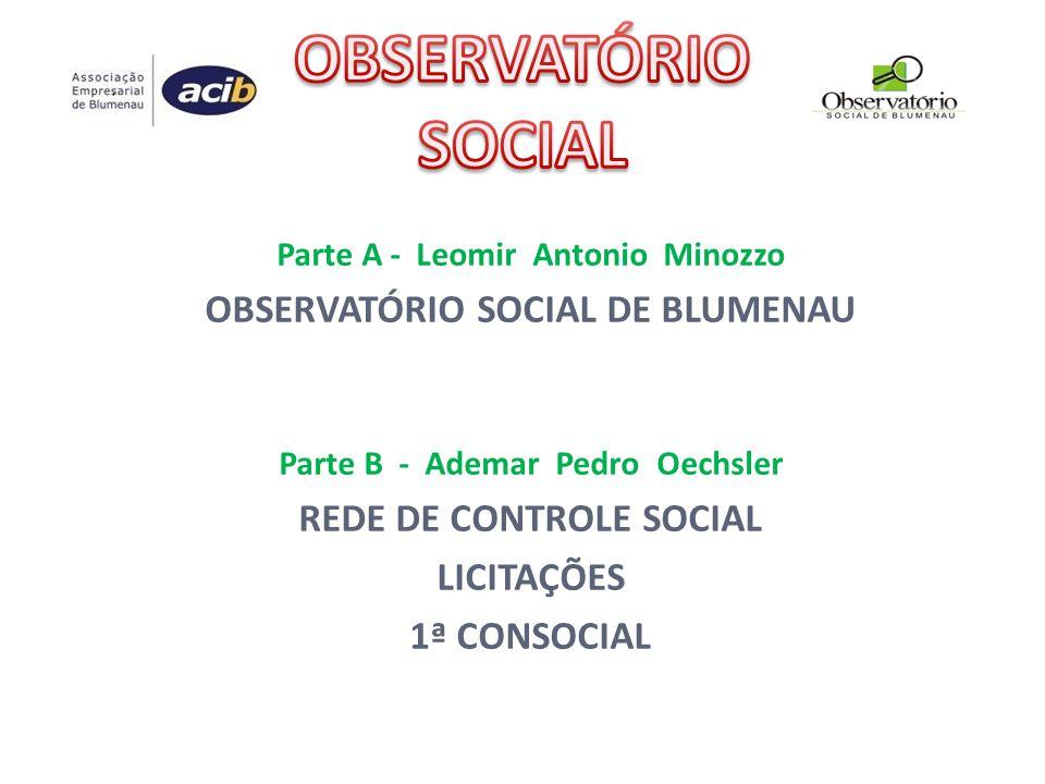 OBSERVATÓRIO SOCIAL OBSERVATÓRIO SOCIAL DE BLUMENAU