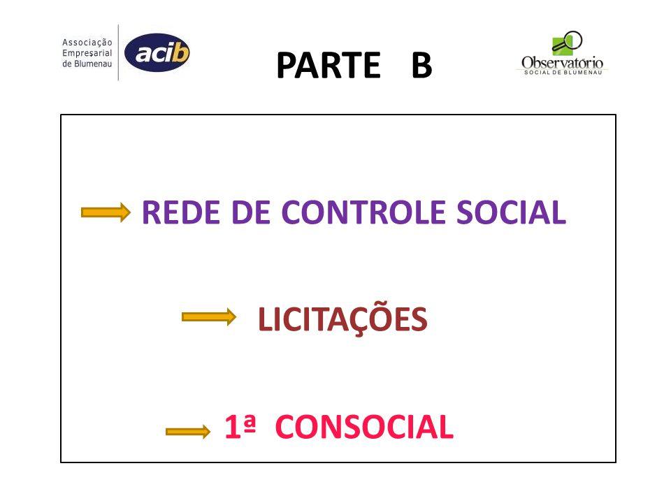 REDE DE CONTROLE SOCIAL LICITAÇÕES 1ª CONSOCIAL
