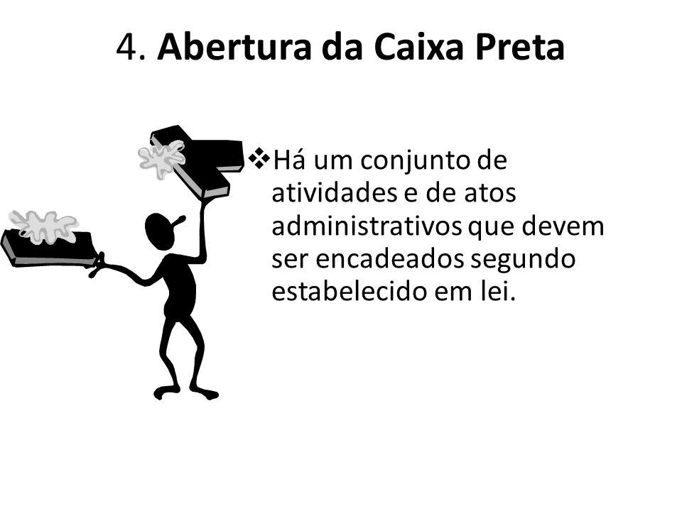 4. Abertura da Caixa Preta