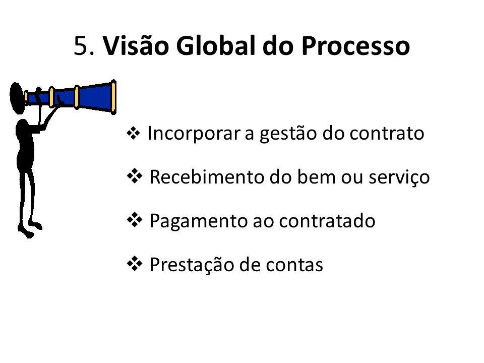 5. Visão Global do Processo