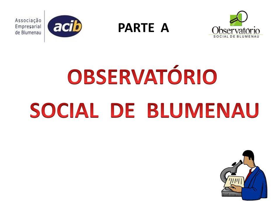 OBSERVATÓRIO SOCIAL DE BLUMENAU