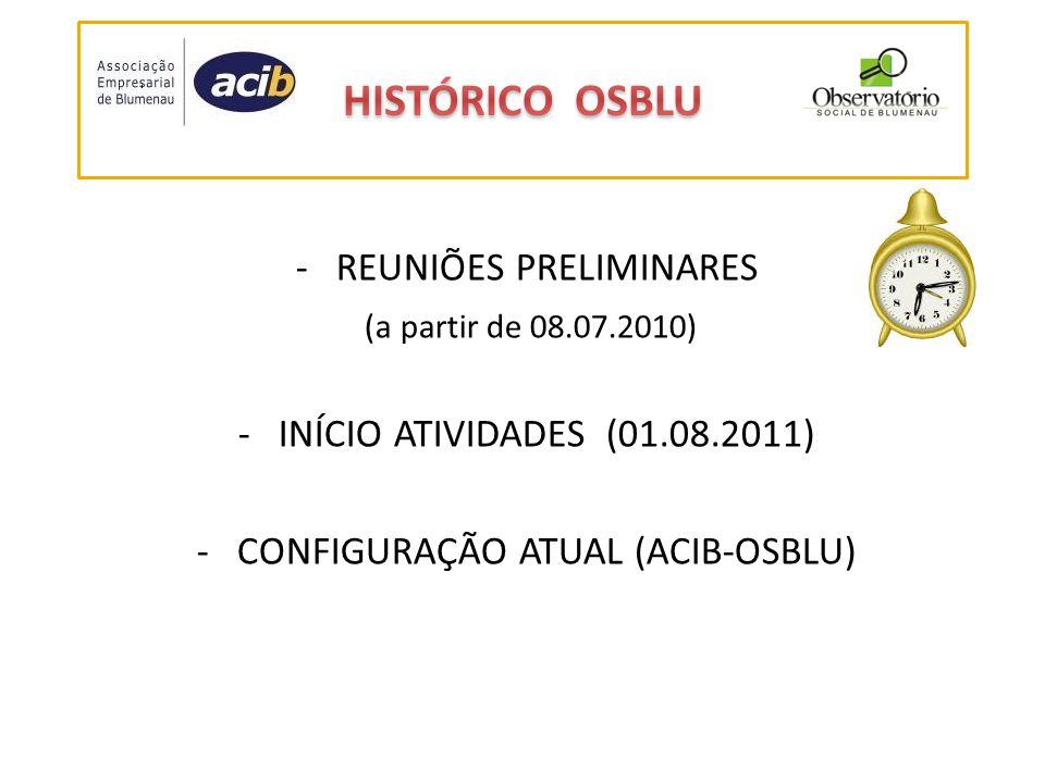 HISTÓRICO OSBLU REUNIÕES PRELIMINARES (a partir de 08.07.2010)