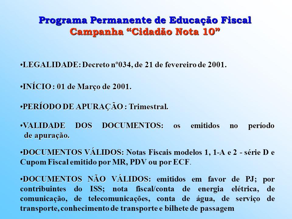 Programa Permanente de Educação Fiscal Campanha Cidadão Nota 10