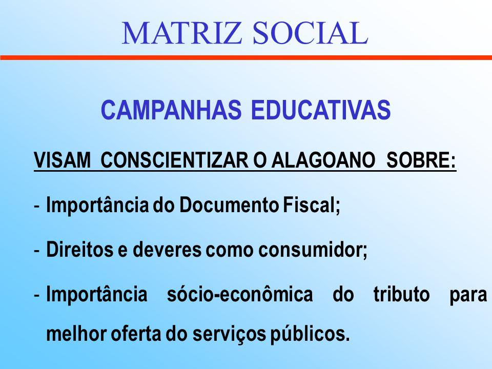 MATRIZ SOCIAL CAMPANHAS EDUCATIVAS