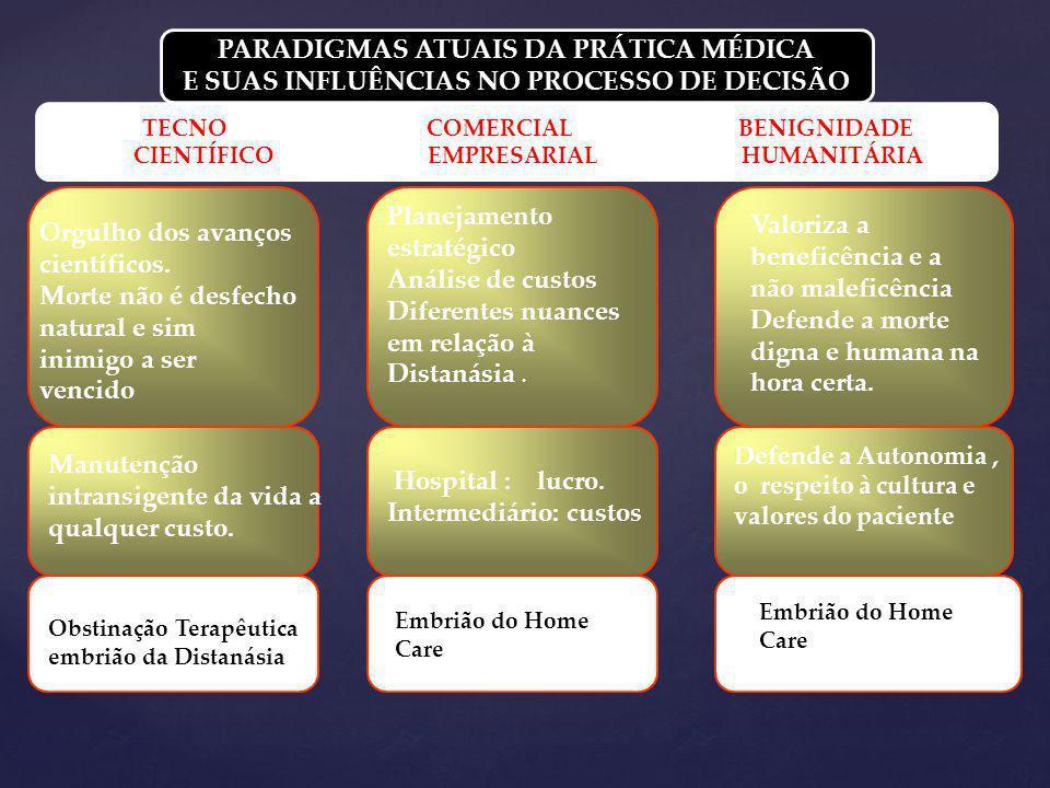 PARADIGMAS ATUAIS DA PRÁTICA MÉDICA