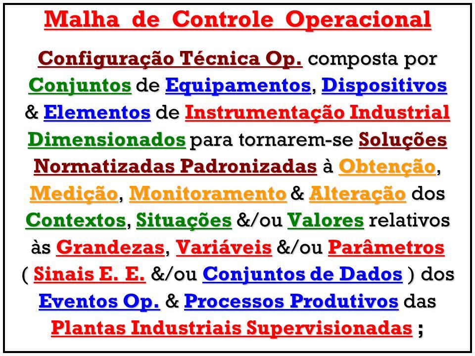 Malha de Controle Operacional