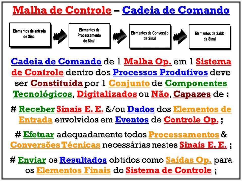 Malha de Controle – Cadeia de Comando