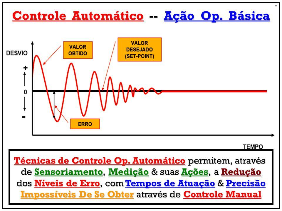 Controle Automático -- Ação Op. Básica