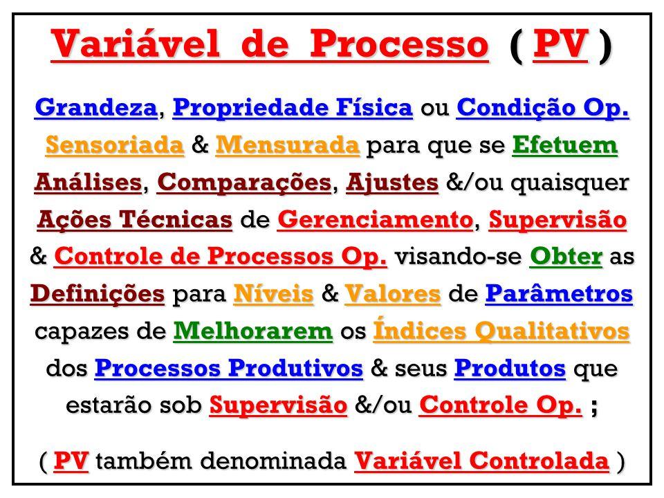 Variável de Processo ( PV )