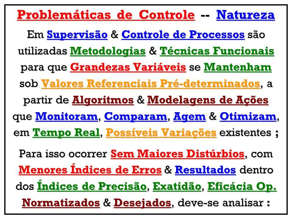 Problemáticas de Controle -- Natureza