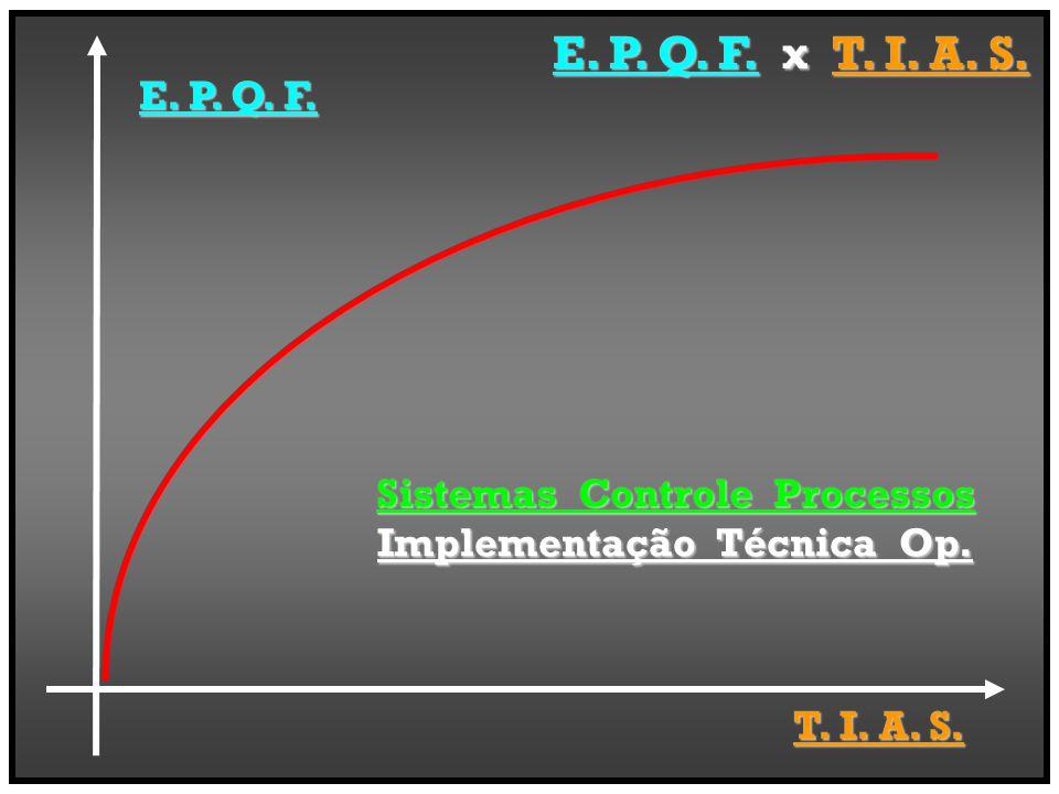 Sistemas Controle Processos Implementação Técnica Op.