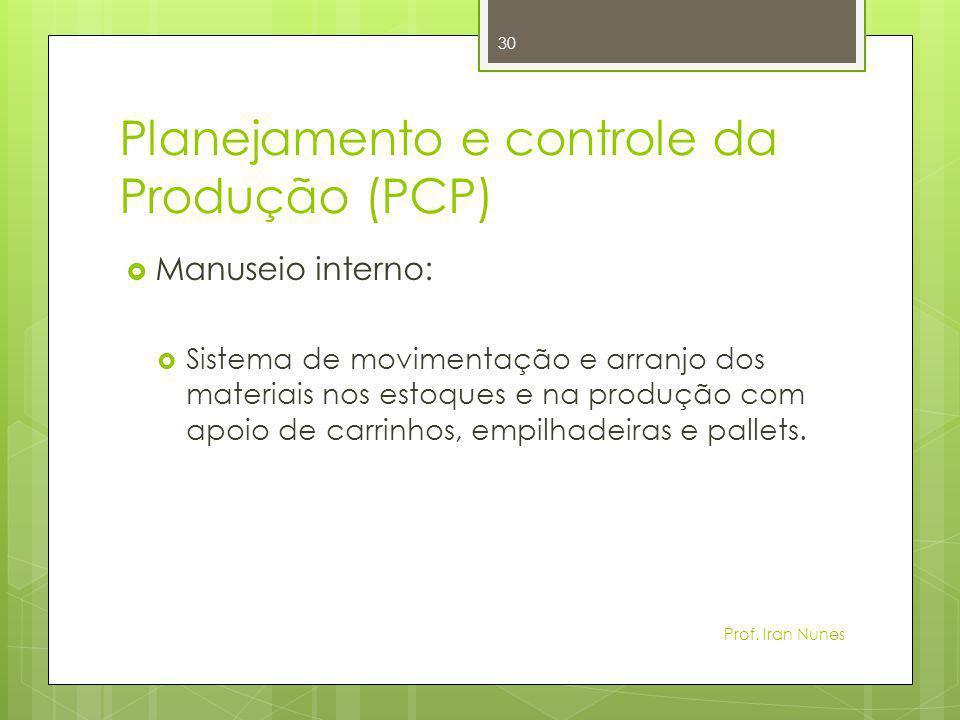 Planejamento e controle da Produção (PCP)