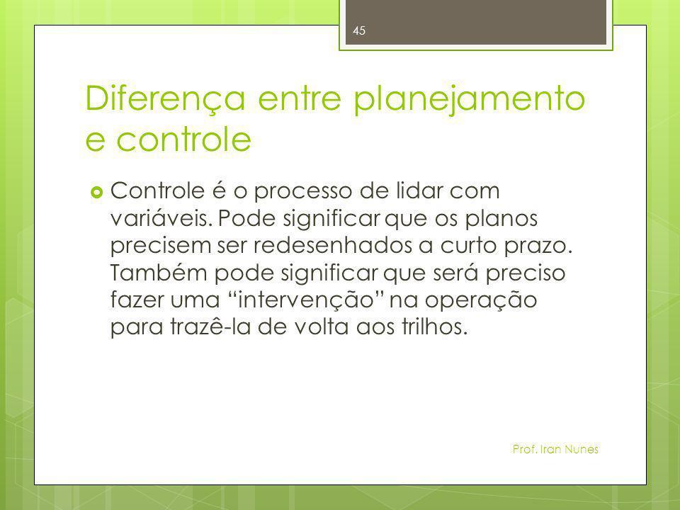 Diferença entre planejamento e controle