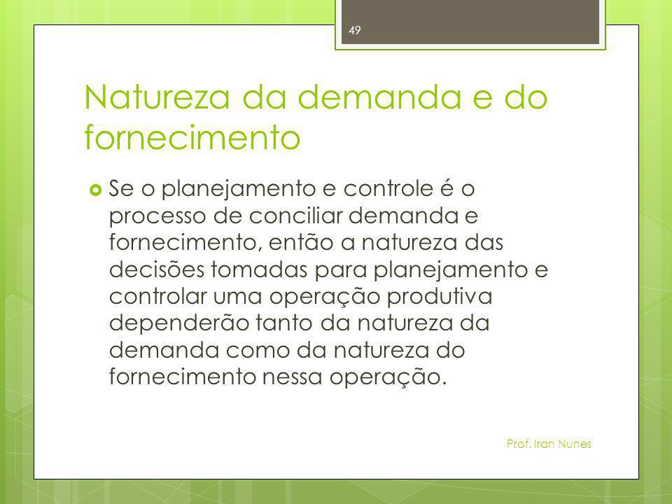 Natureza da demanda e do fornecimento