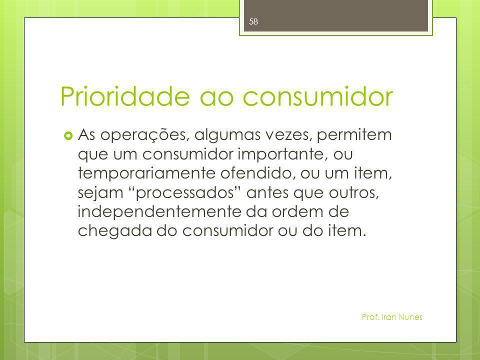 Prioridade ao consumidor